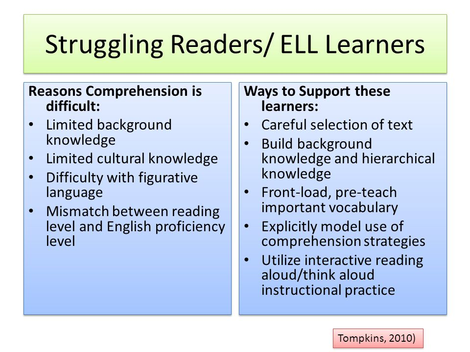 Struggling Readers/ ELL Learners