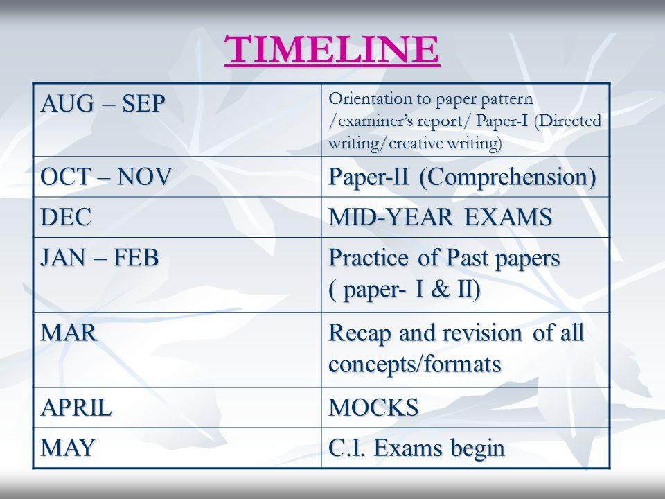 TIMELINE AUG – SEP OCT – NOV Paper-II (Comprehension) DEC