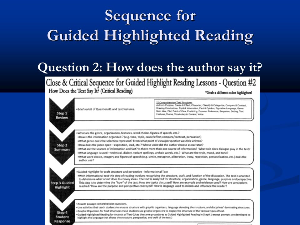 Sequence for Guided Highlighted Reading
