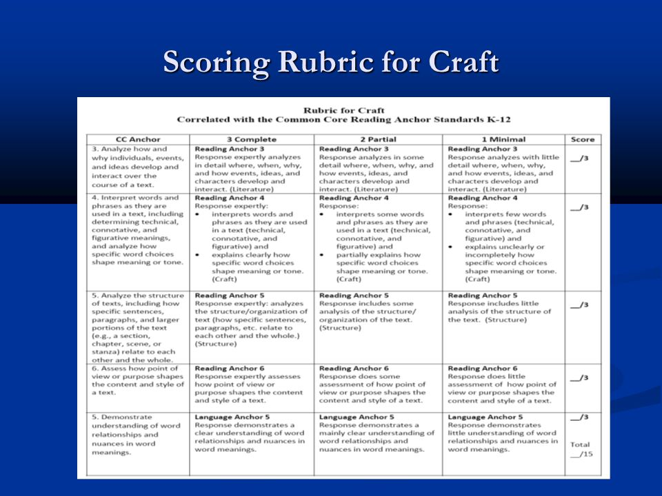 Scoring Rubric for Craft