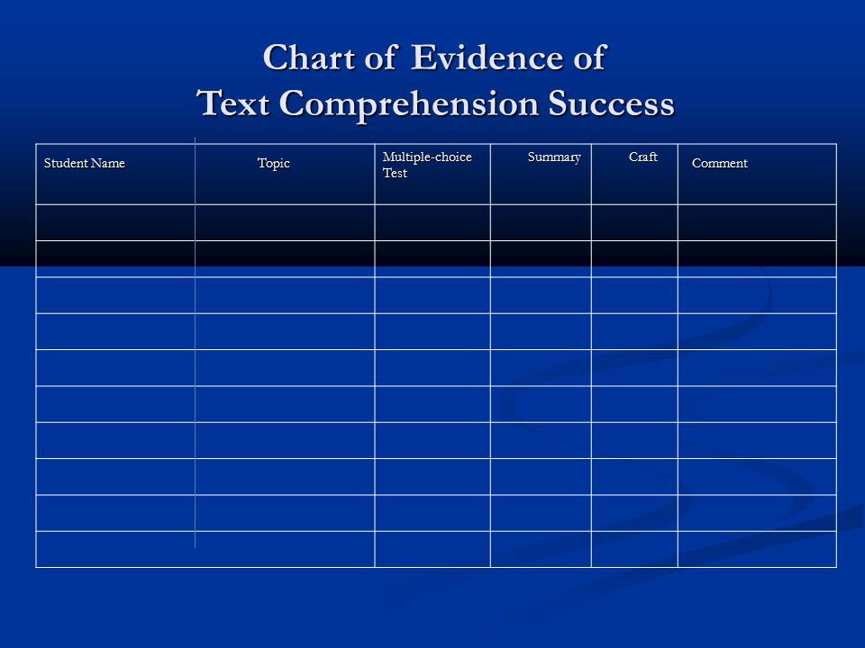Chart of Evidence of Text Comprehension Success