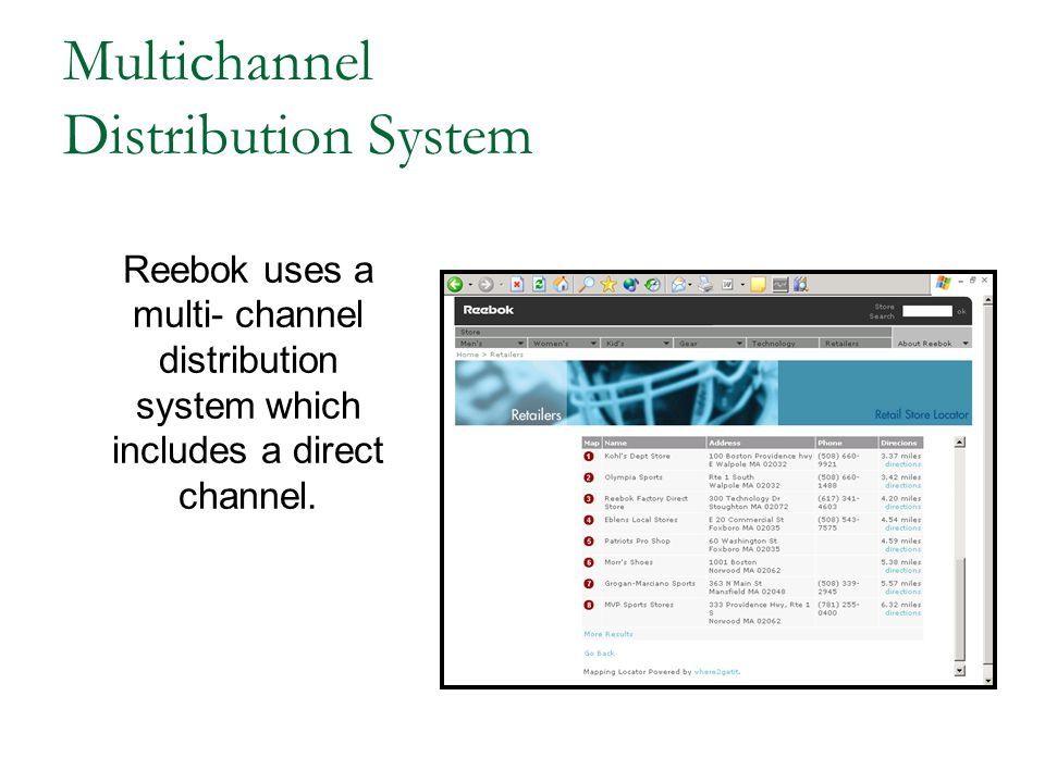 Multichannel Distribution System