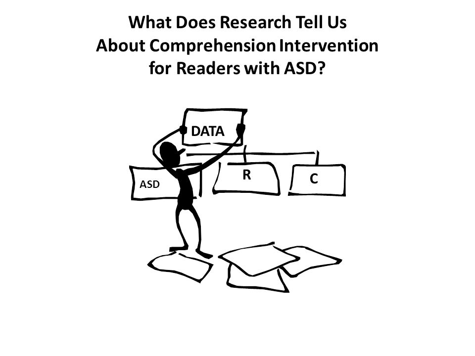What Does Research Tell Us About Comprehension Intervention for Readers with ASD