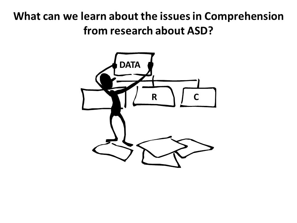 What can we learn about the issues in Comprehension from research about ASD