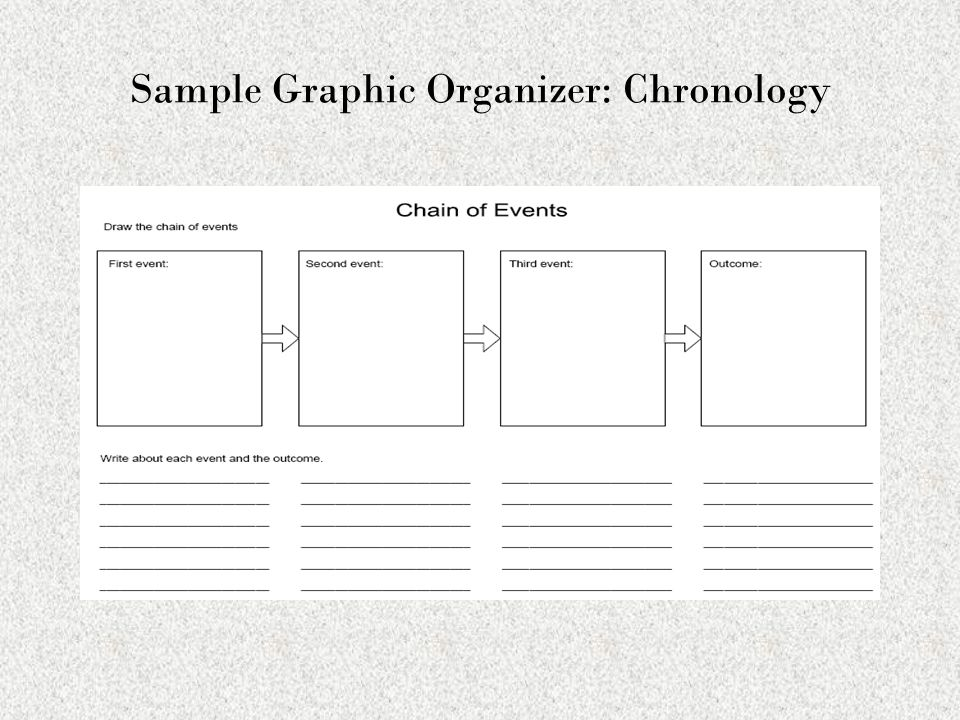 Sample Graphic Organizer: Chronology