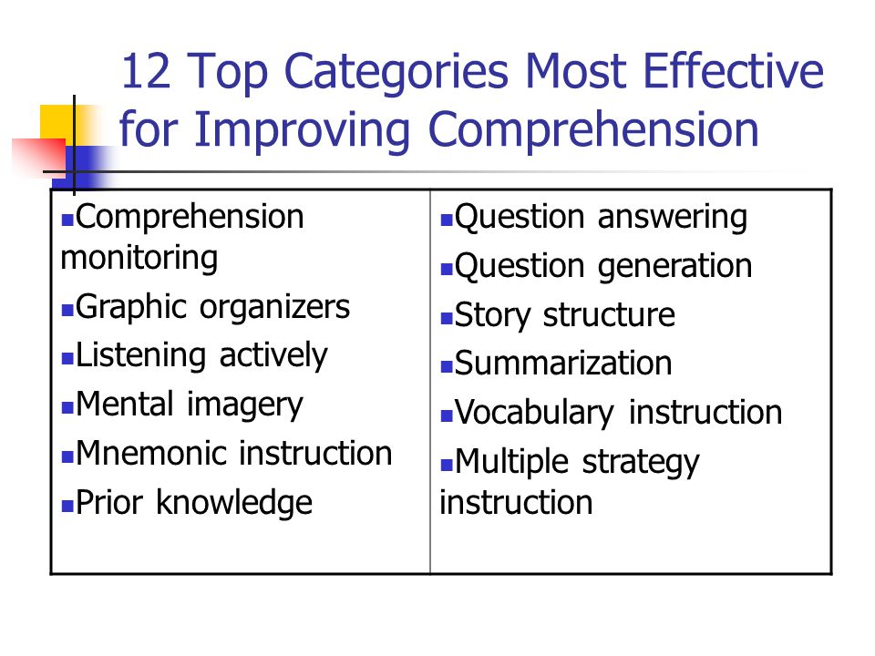 12 Top Categories Most Effective for Improving Comprehension