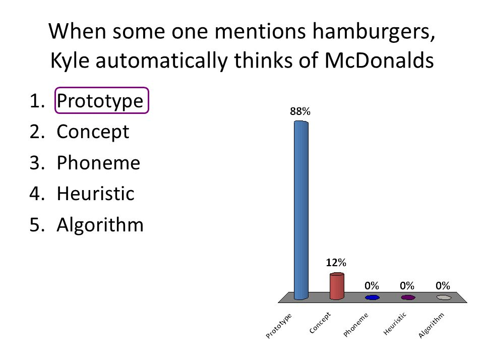 When some one mentions hamburgers, Kyle automatically thinks of McDonalds