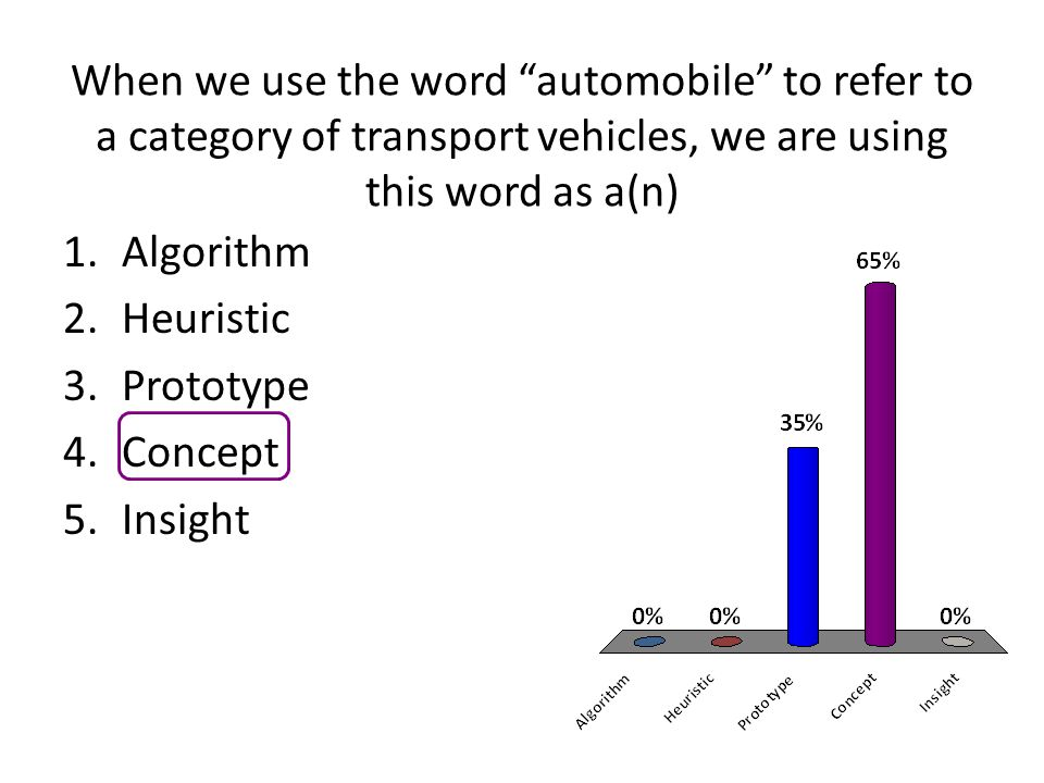 When we use the word automobile to refer to a category of transport vehicles, we are using this word as a(n)