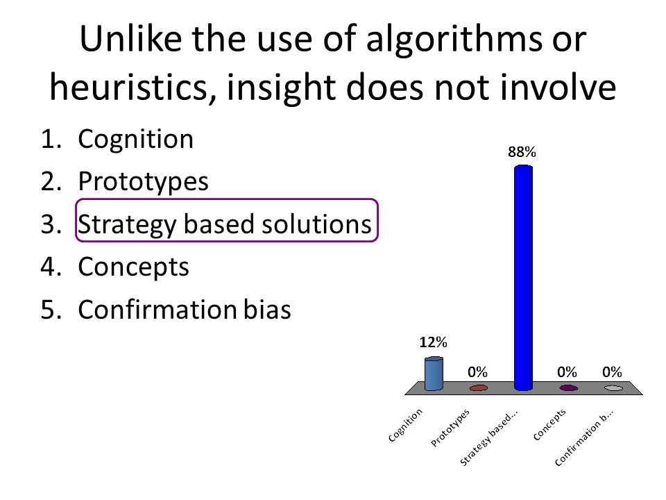 Unlike the use of algorithms or heuristics, insight does not involve