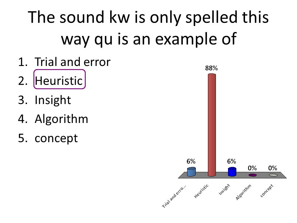 The sound kw is only spelled this way qu is an example of