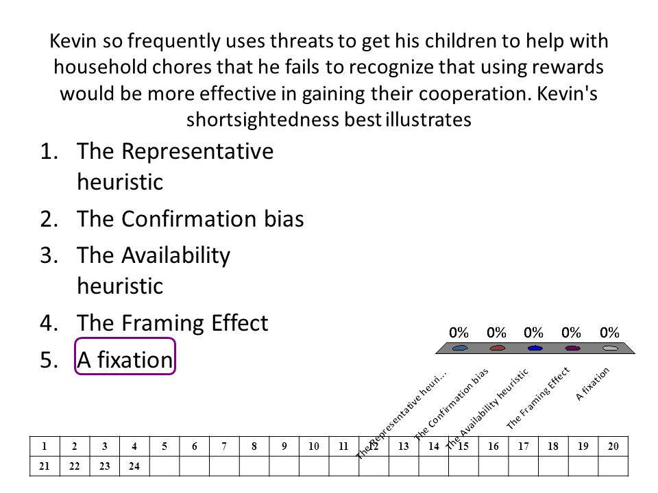 The Representative heuristic The Confirmation bias