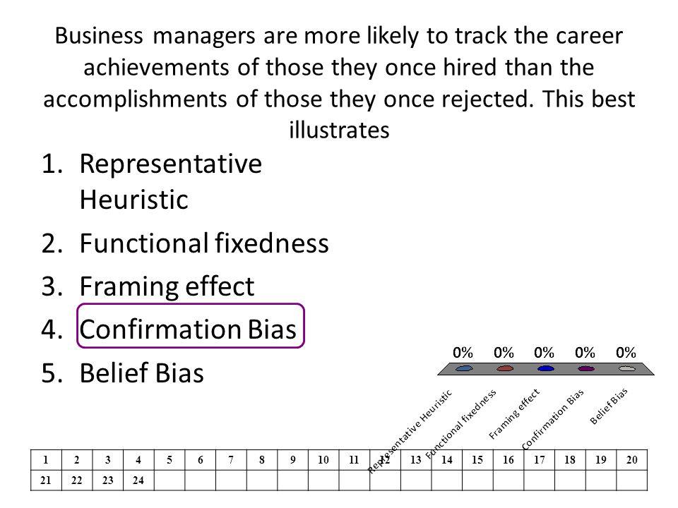 Representative Heuristic Functional fixedness Framing effect