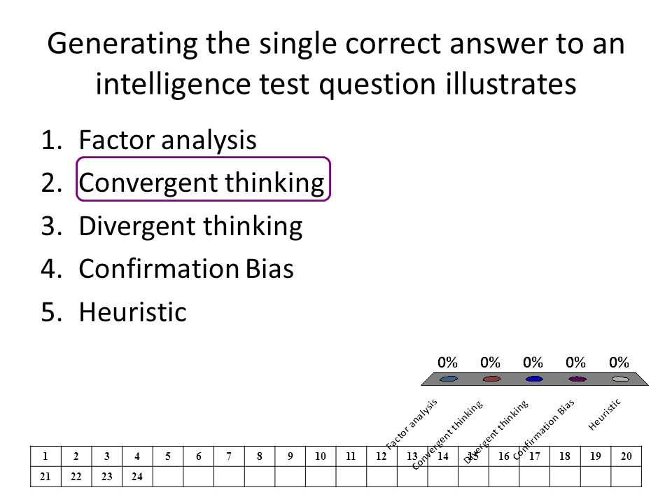 Generating the single correct answer to an intelligence test question illustrates
