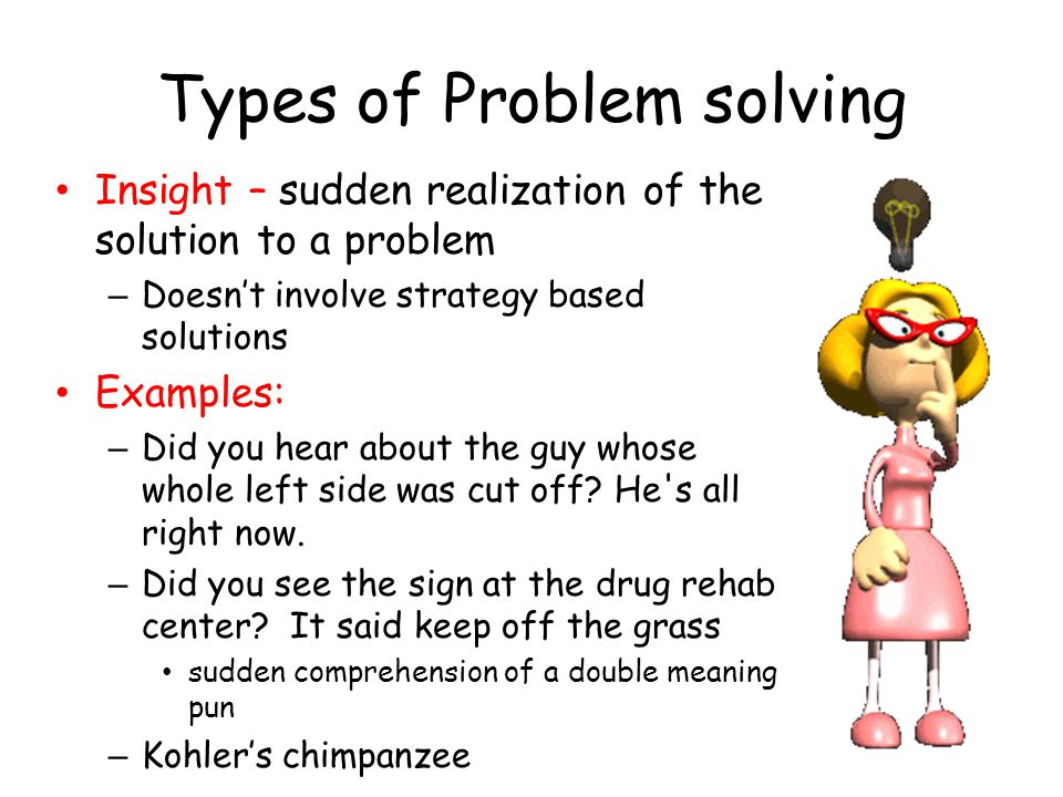 Types of Problem solving