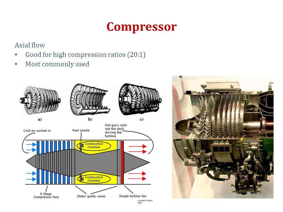 Compressor Axial flow Good for high compression ratios (20:1)