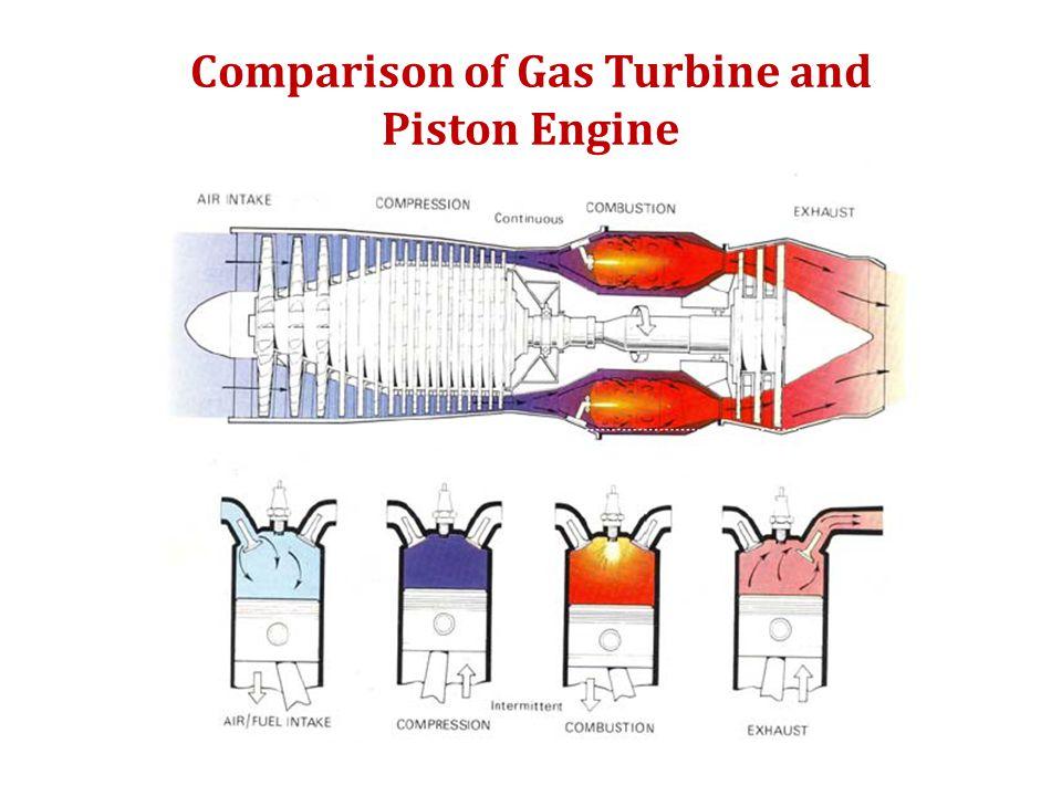 Comparison of Gas Turbine and Piston Engine