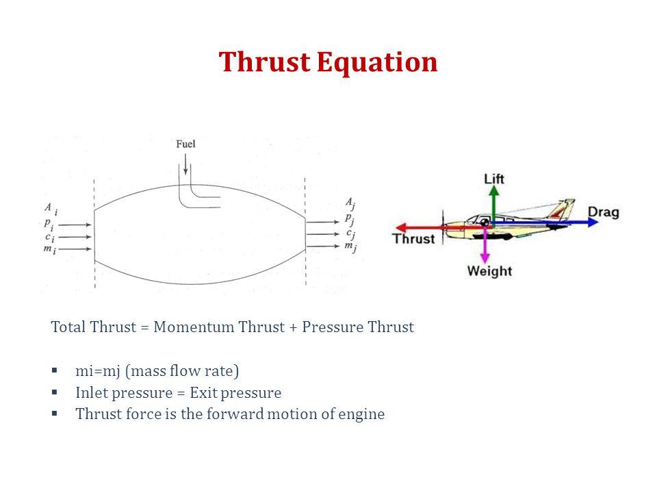 Thrust Equation Total Thrust = Momentum Thrust + Pressure Thrust