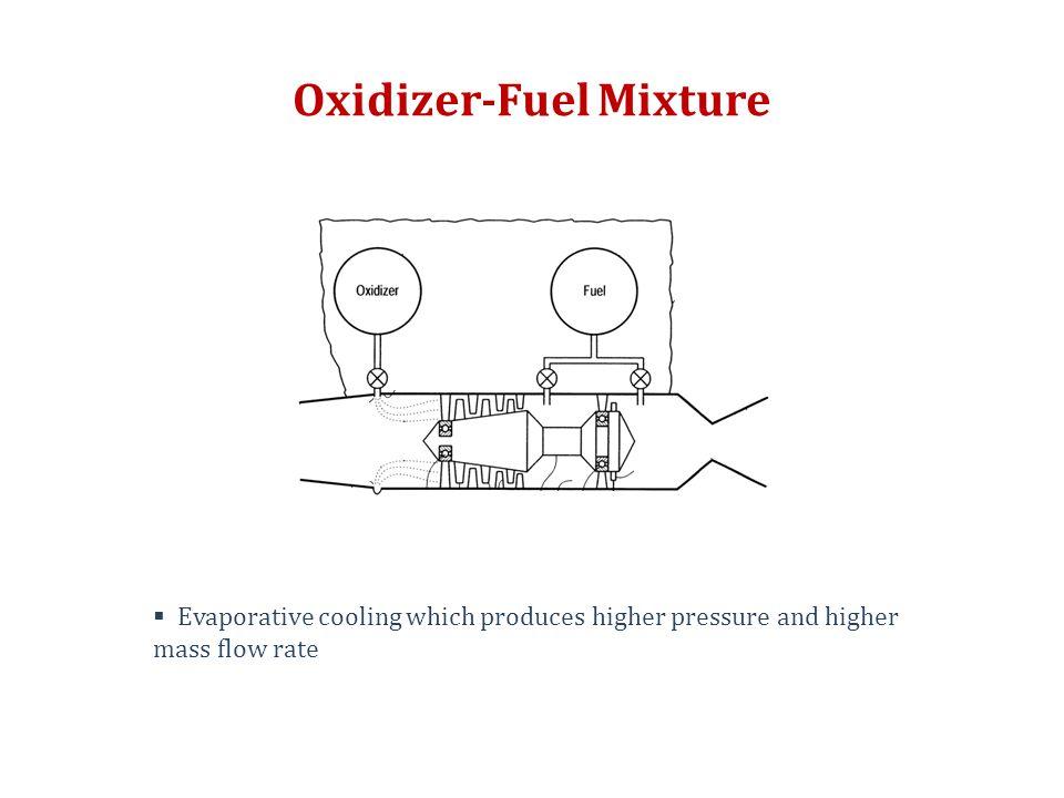 Oxidizer-Fuel Mixture
