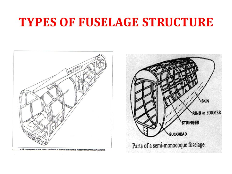 TYPES OF FUSELAGE STRUCTURE
