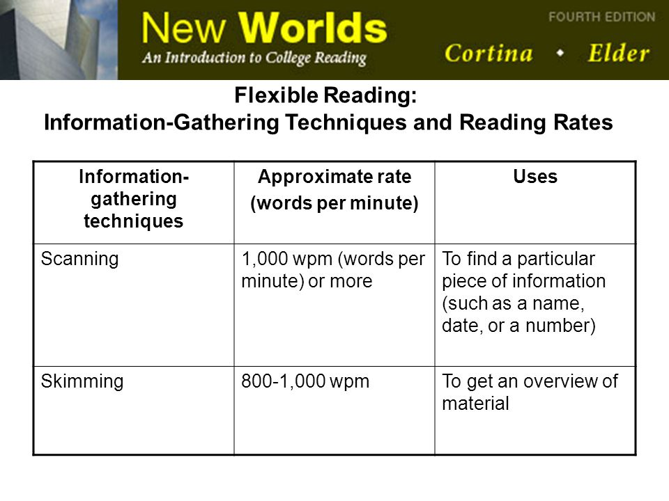 Flexible Reading: Information-Gathering Techniques and Reading Rates