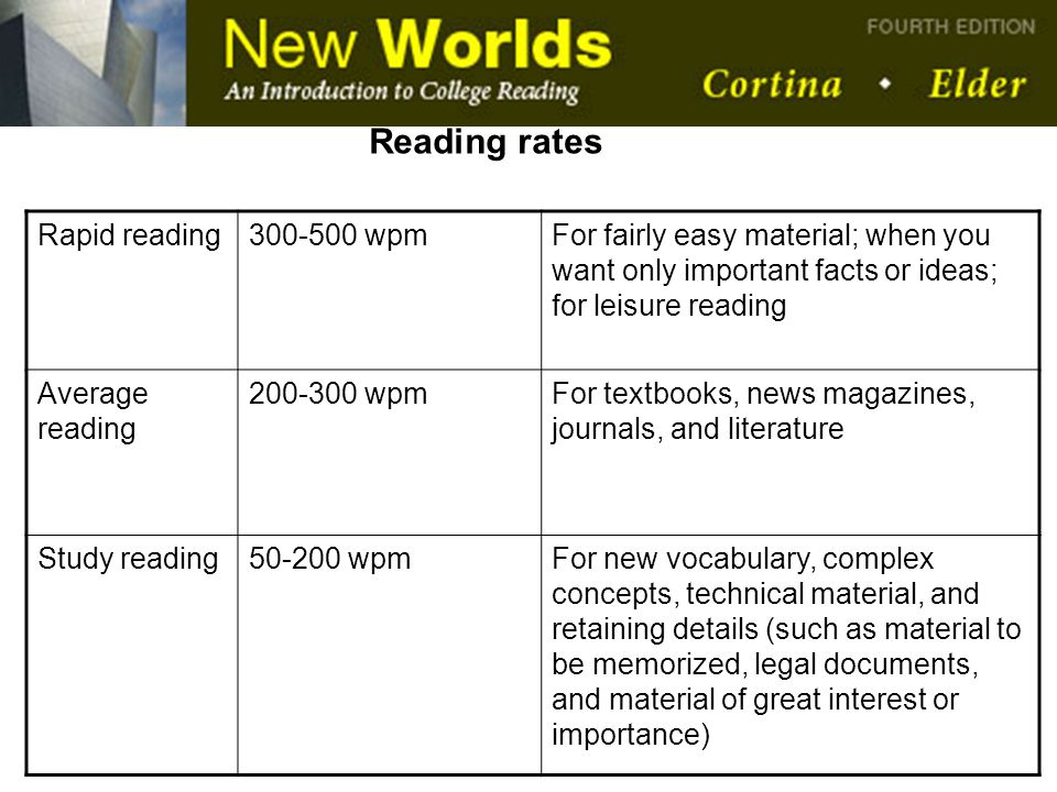 Reading rates Rapid reading 300-500 wpm