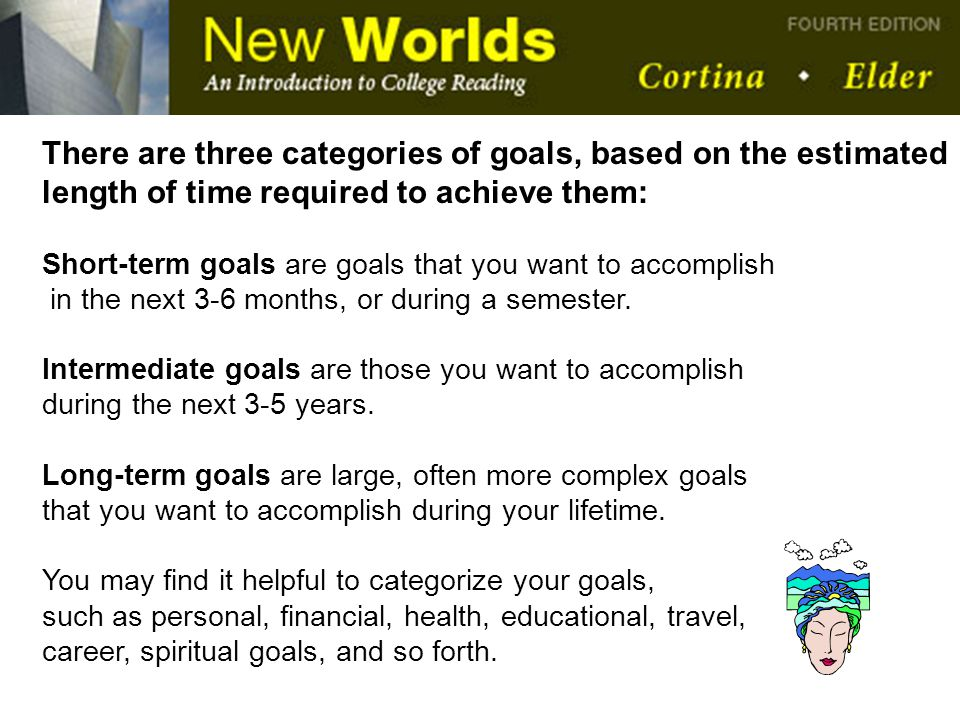 There are three categories of goals, based on the estimated length of time required to achieve them: