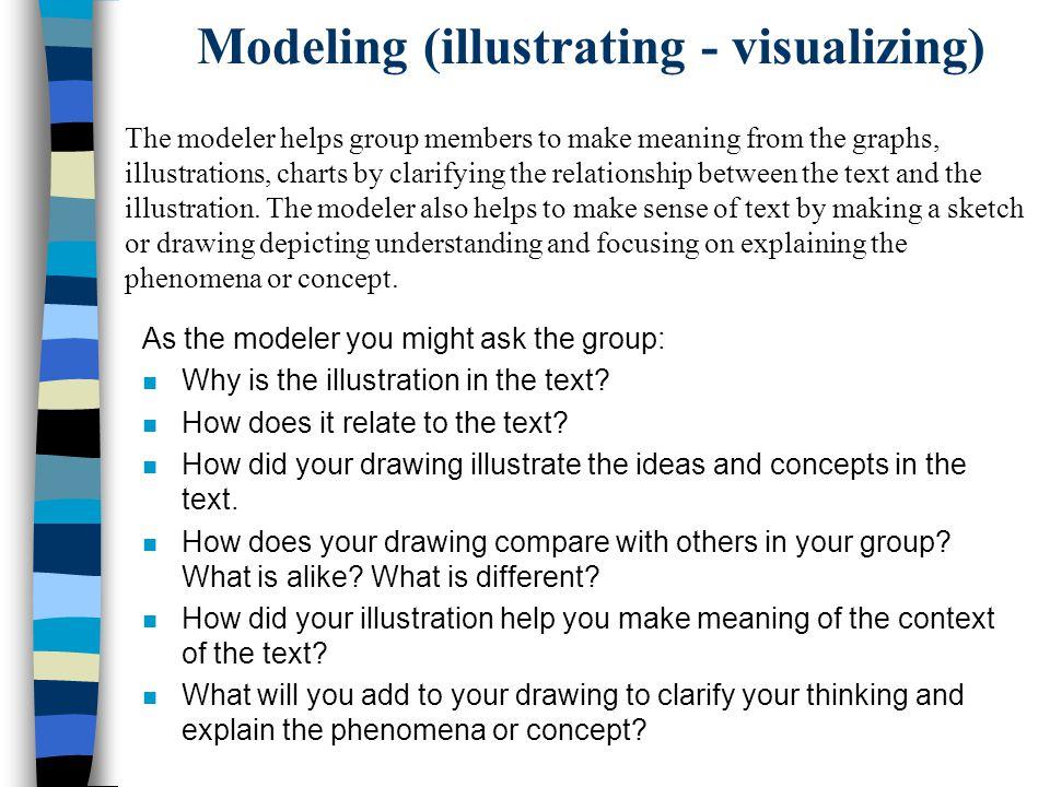 Modeling (illustrating - visualizing)