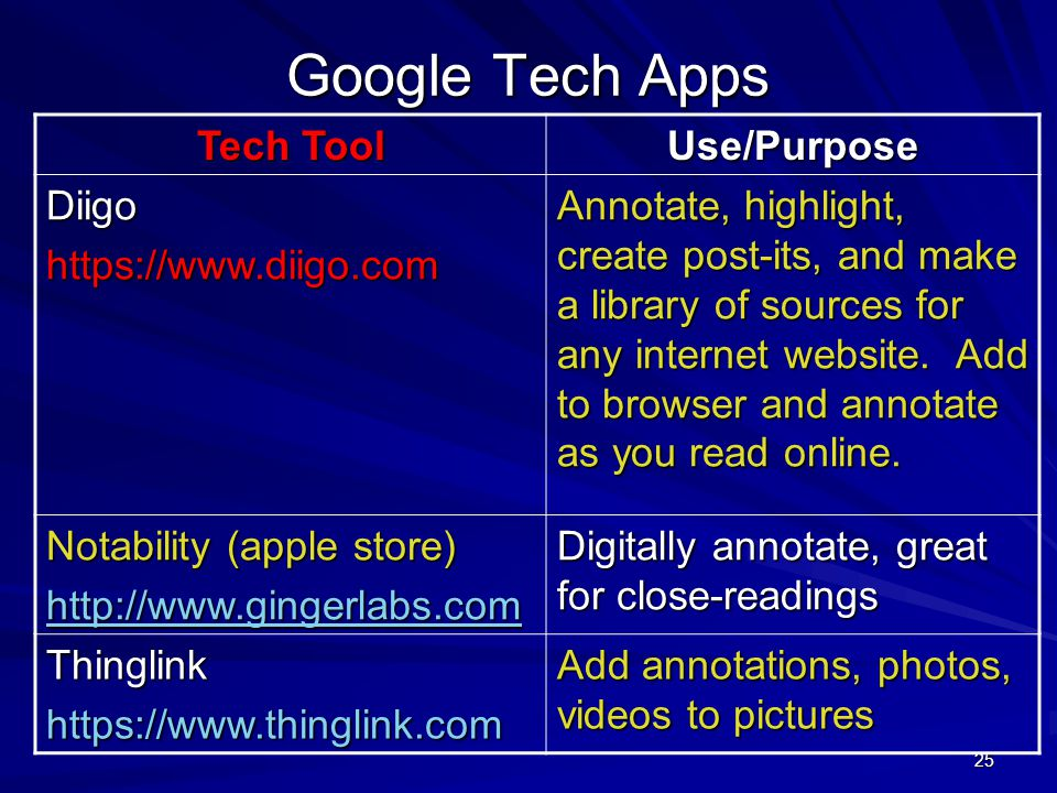 Google Tech Apps Tech Tool Use/Purpose Diigo https://www.diigo.com