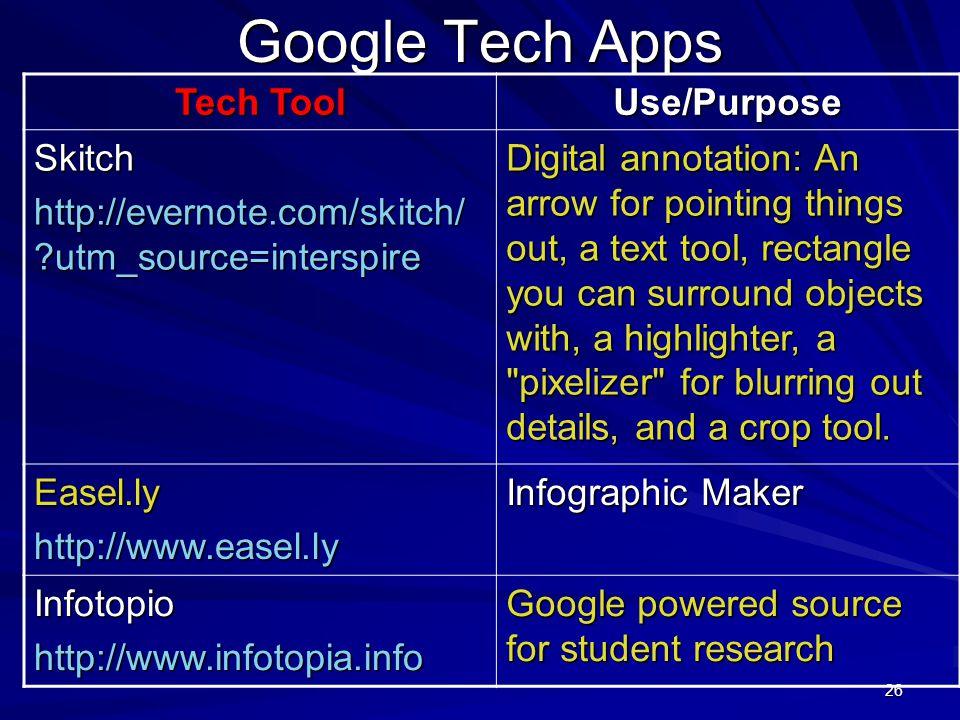 Google Tech Apps Tech Tool Use/Purpose Skitch