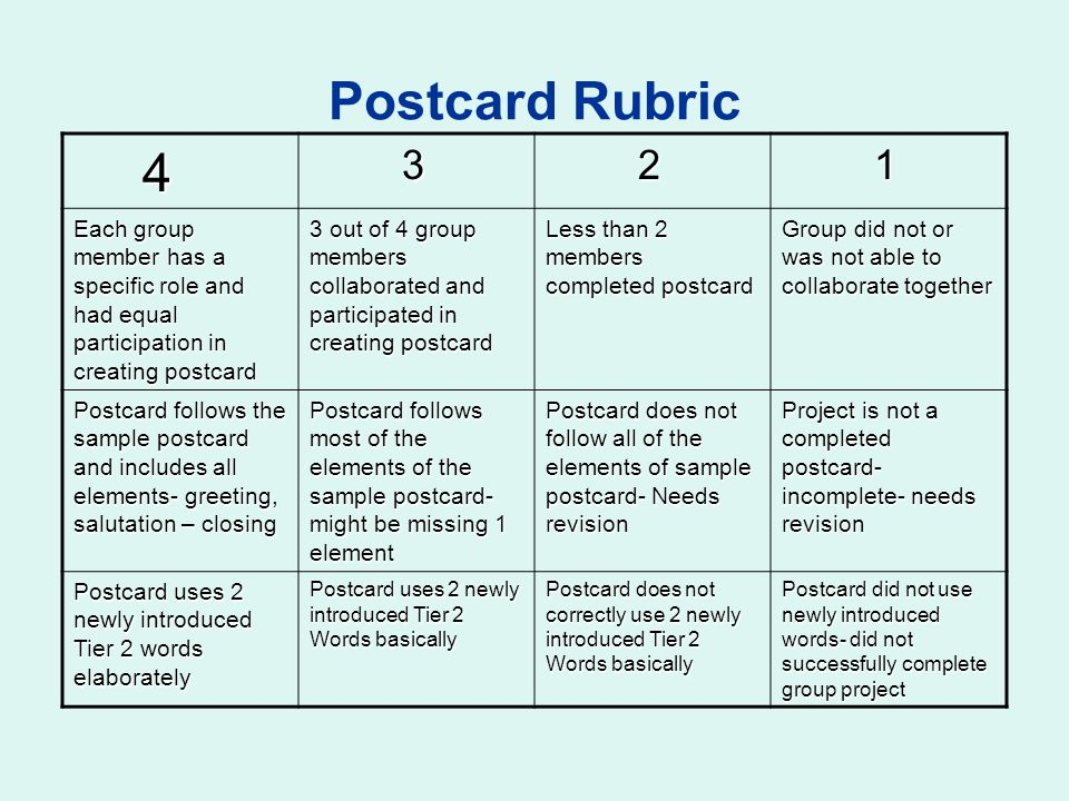Postcard Rubric 4. 3. 2. 1. Each group member has a specific role and had equal participation in creating postcard.