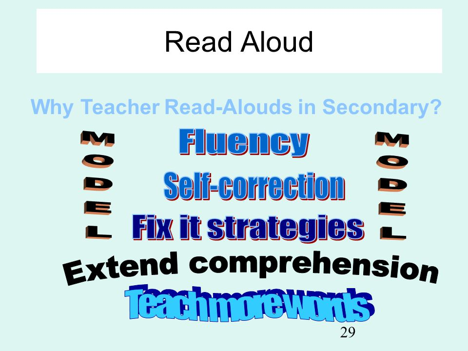 Read Aloud Fluency MODEL MODEL Self-correction Fix it strategies