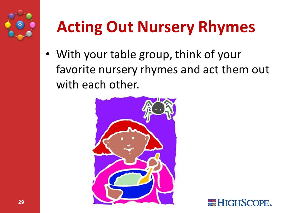 Acting Out Nursery Rhymes