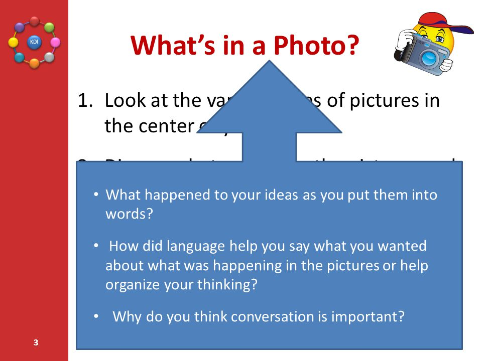What's in a Photo What happened to your ideas as you put them into words