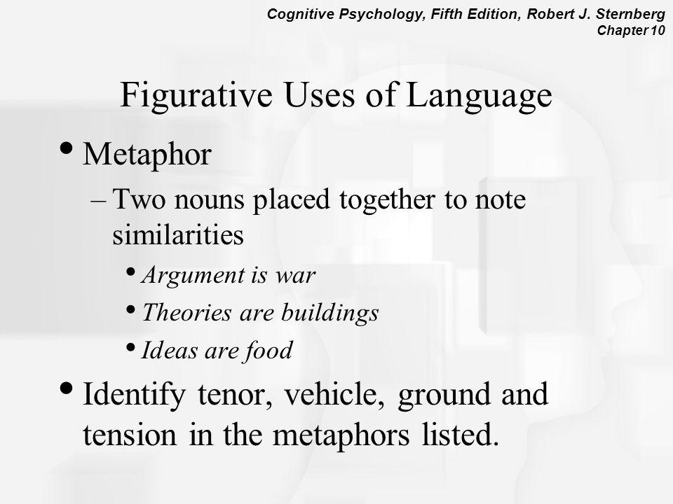 Figurative Uses of Language