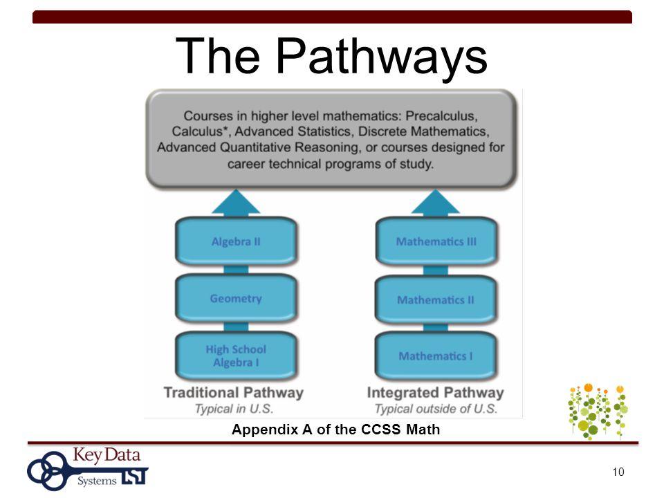 Appendix A of the CCSS Math