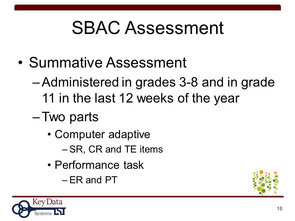 SBAC Assessment Summative Assessment