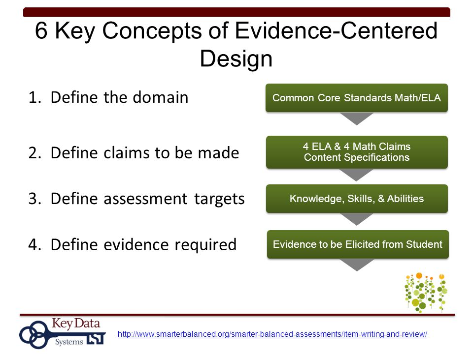 6 Key Concepts of Evidence-Centered Design