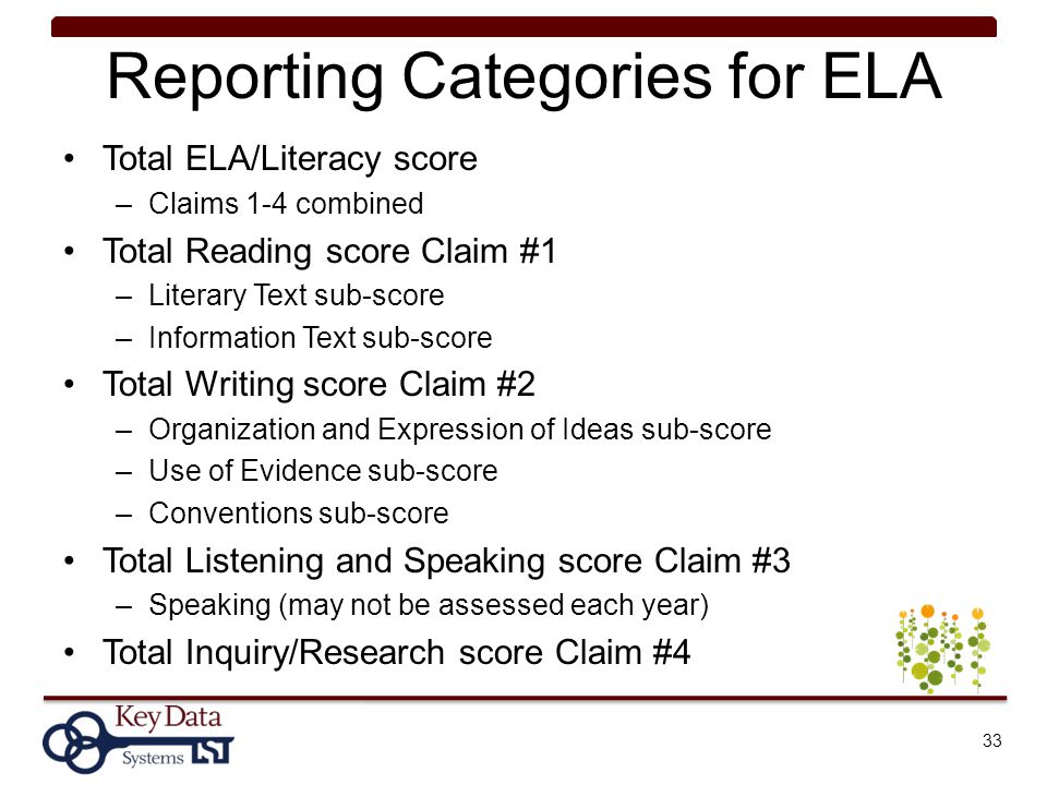 Reporting Categories for ELA