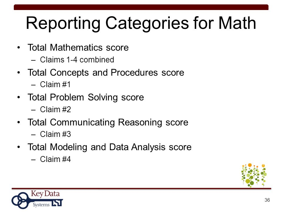 Reporting Categories for Math