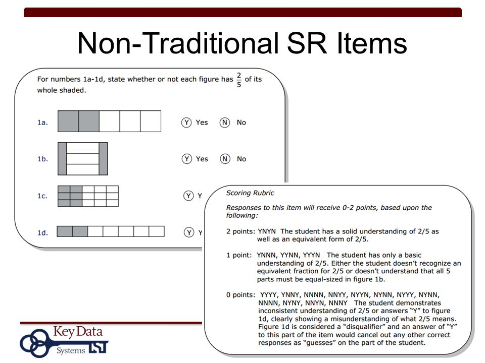 Non-Traditional SR Items