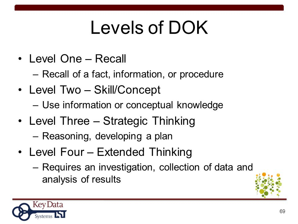 Levels of DOK Level One – Recall Level Two – Skill/Concept