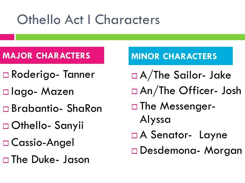 Othello Act I Characters