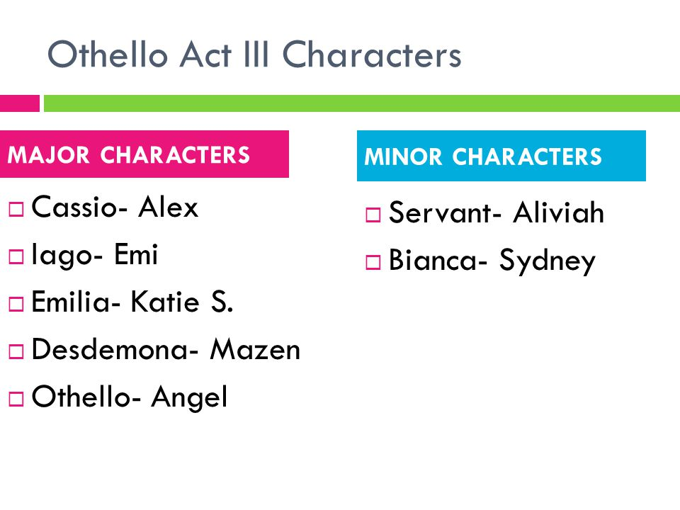 Othello Act III Characters