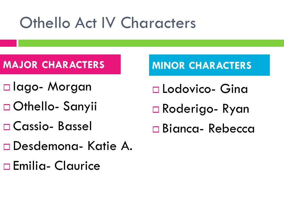 Othello Act IV Characters