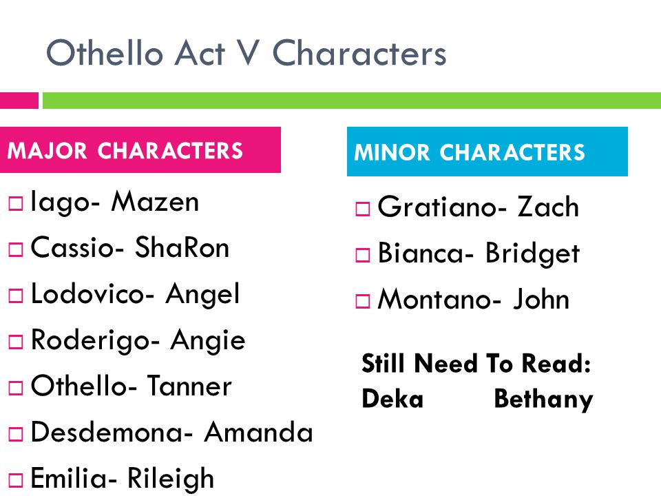 Othello Act V Characters