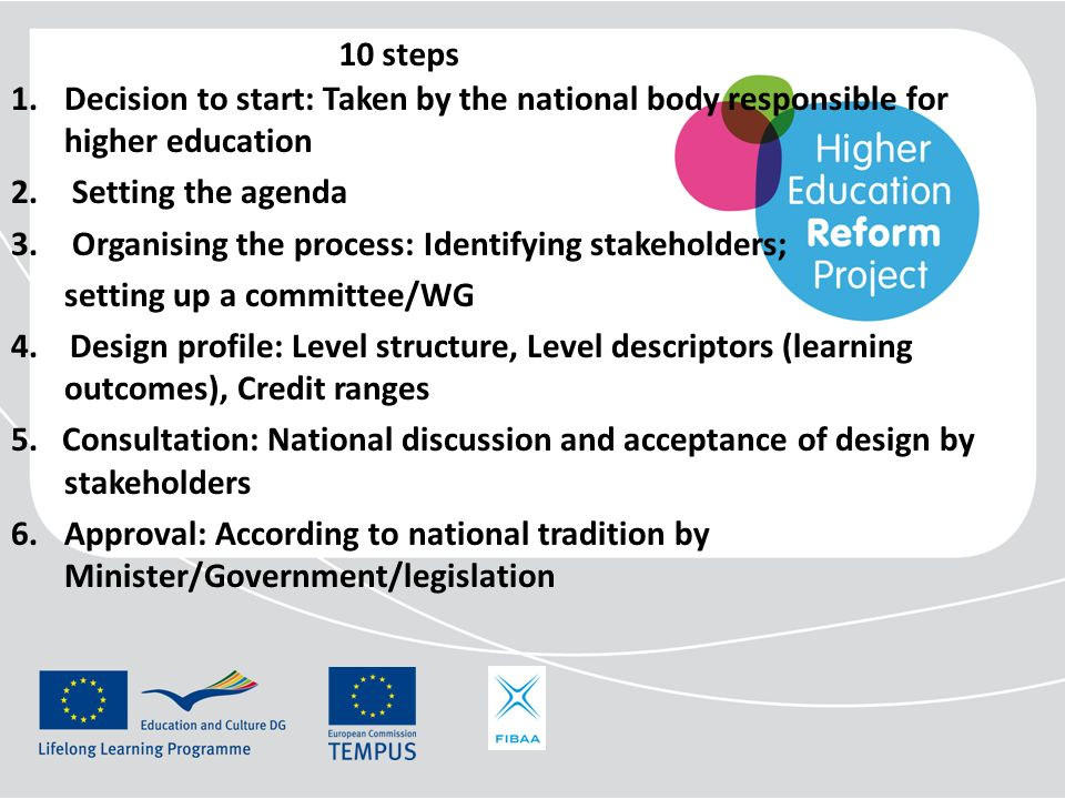 10 steps Decision to start: Taken by the national body responsible for higher education. Setting the agenda.