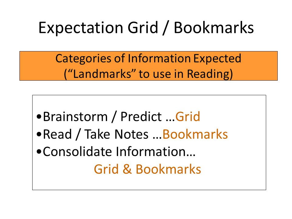 Expectation Grid / Bookmarks