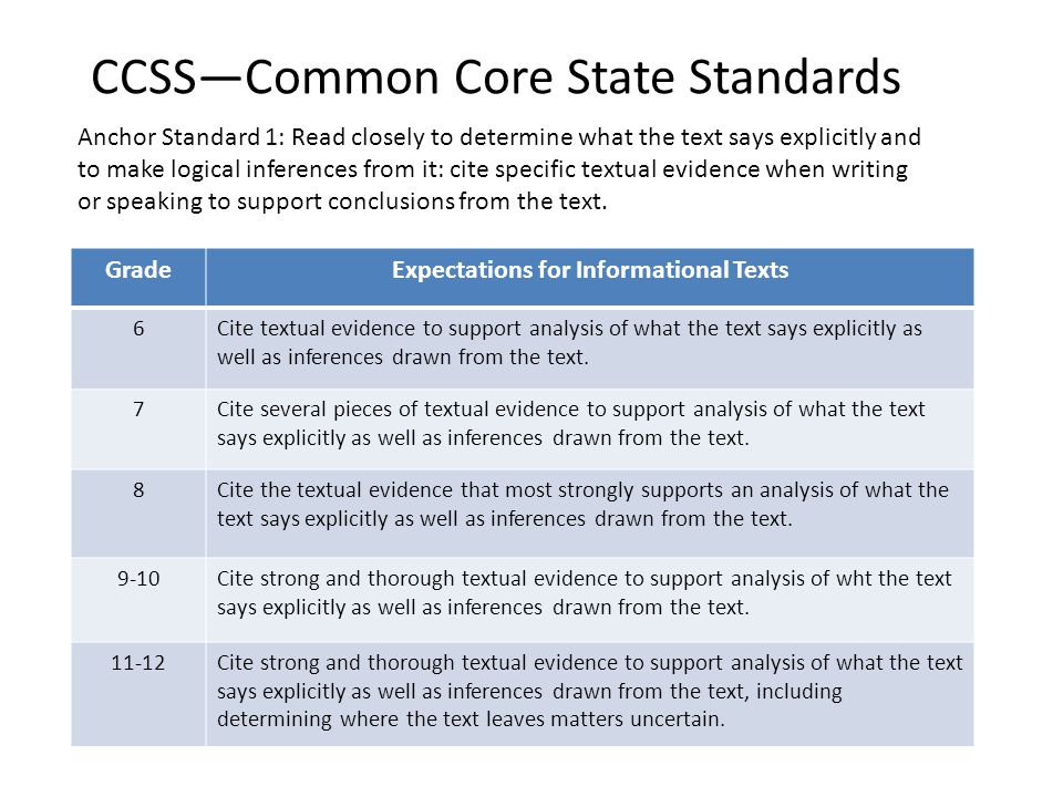CCSS—Common Core State Standards