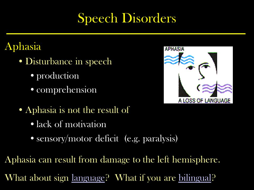 Speech Disorders Aphasia Disturbance in speech production