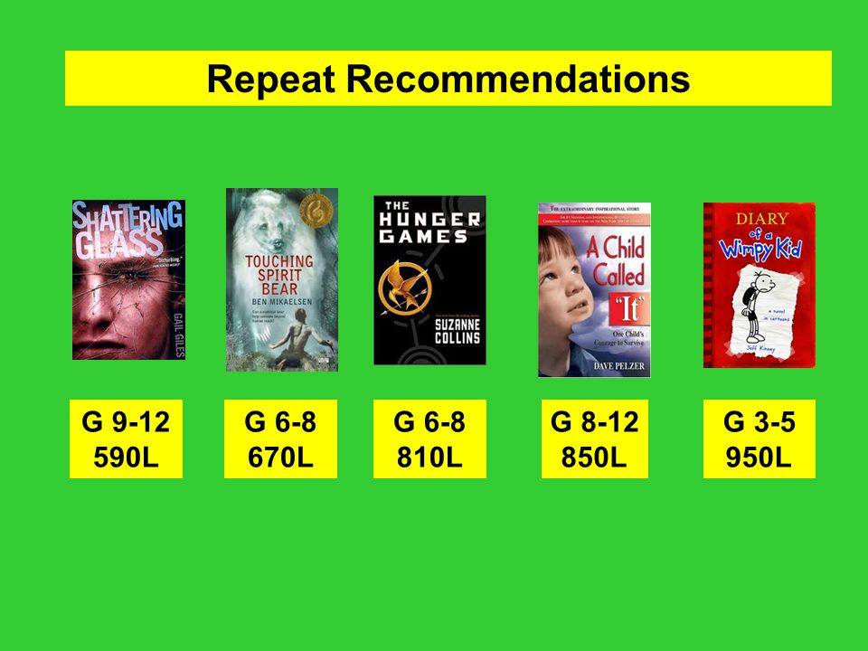 Repeat Recommendations